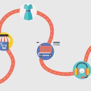 melhorar a jornada do consumidor
