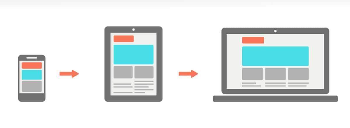 Mobile First: Entenda o que é essa atualização do Google e como aplicar no seu site!