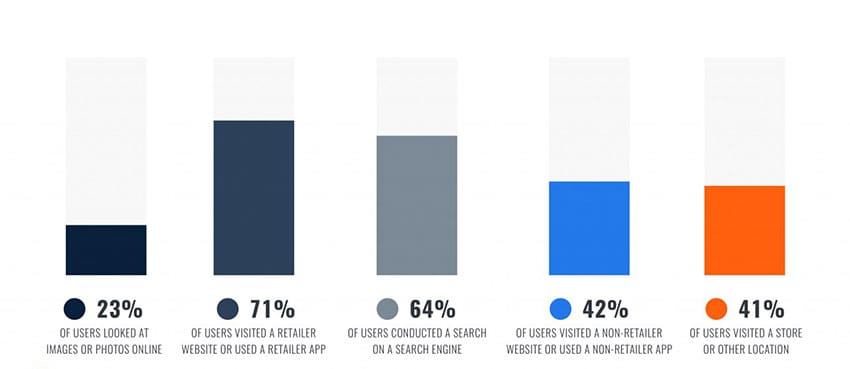 SEO Mobile: Guia definitivo para otimização do mecanismo de busca 1