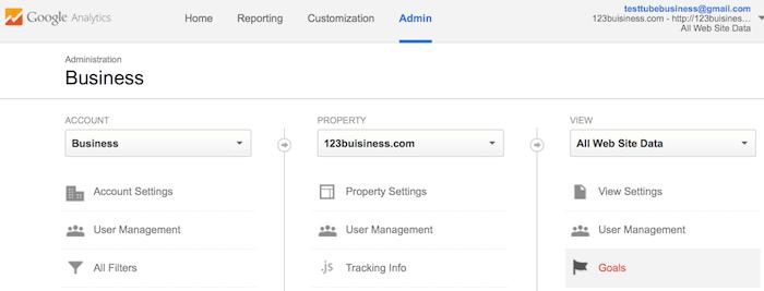 O Guia Absotulo para usar e configurar o Google Analytics 10