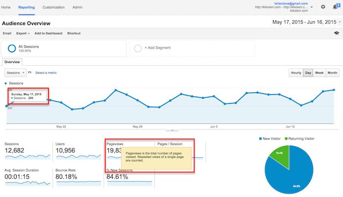 O Guia Absotulo para usar e configurar o Google Analytics 25