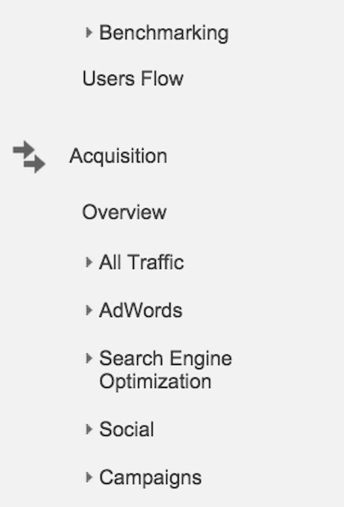 O Guia Absotulo para usar e configurar o Google Analytics 29