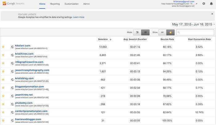 O Guia Absotulo para usar e configurar o Google Analytics 37
