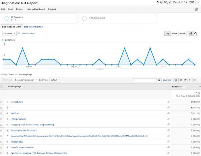 O Guia Absotulo para usar e configurar o Google Analytics 39